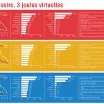 Élections provinciales 2012 - Débat à TVA